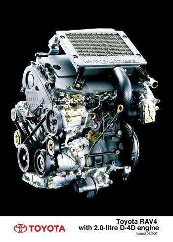 cat five wiring diagram d 4d diesel engine for rav4  d 4d diesel engine for rav4