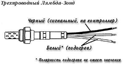 Трехпроводный лямбда-зонд