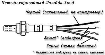четырехпроводный лямбда-зонд