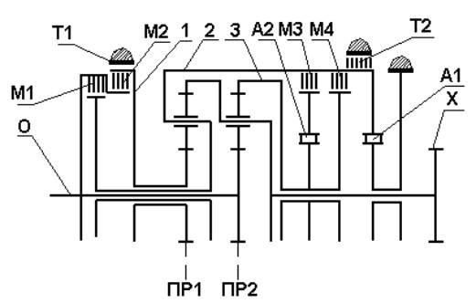 Например, включение муфты М1