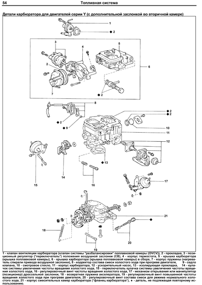 toyota hiace (1984-1998) carb  engines: 1y (1 6), 2y (1 8), 3y (2 0), 1rz  (2 0), 2rz (2 4) carb  information volume: 25 pages