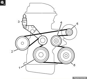 Toyota ZZ series engines  No room for error