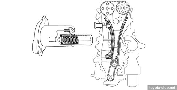 toyota az series engine 5.4 dohc timing marks diagram there is vvt (variable valve timing system) sprocket on the inlet camshaft, the range 50° (type'2006 40°)