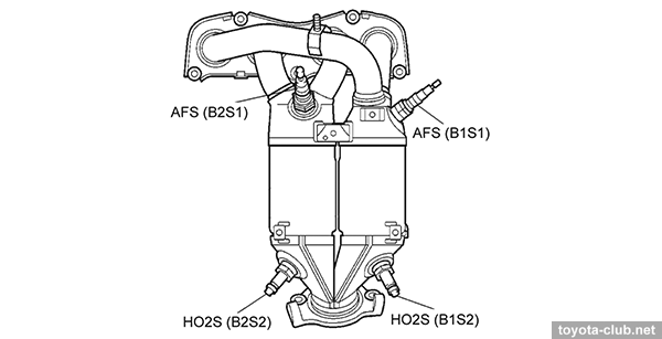 Oxygen Sensor 89465 Before And After Converter One Airfuel Ratio Afs 89467: Toyota Previa Oxygen Sensor Wiring Diagram At Shintaries.co