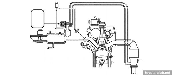 coolant temperature sensor how work