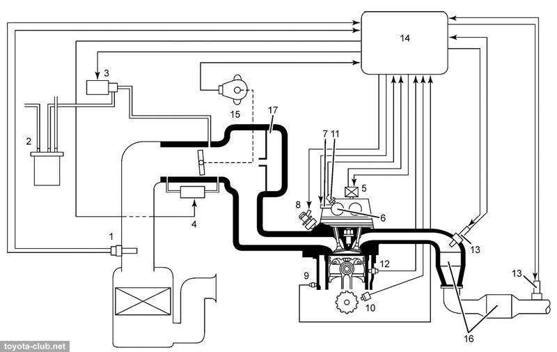 Схема 2 az - Капиталка