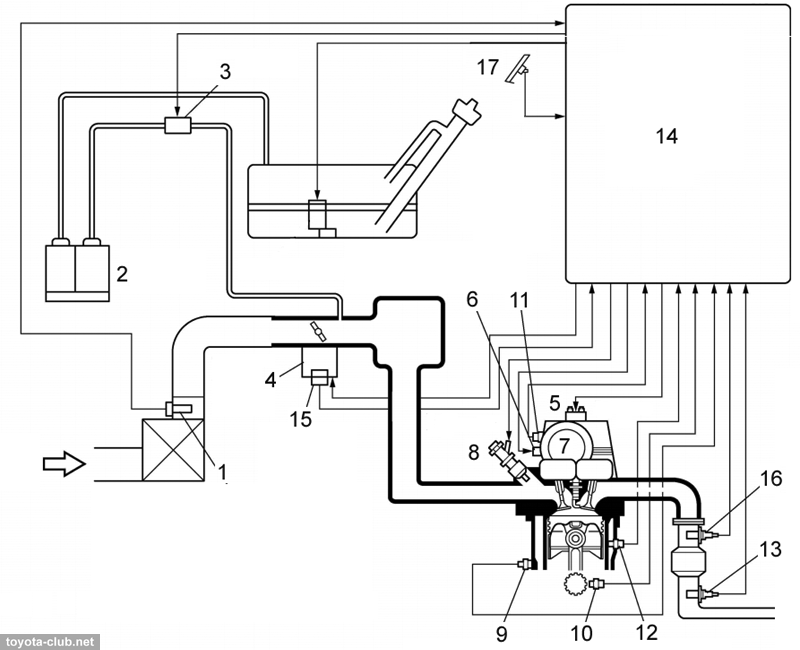 egr for 1991 toyota previa engine diagram