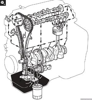 07 Chevy Tahoe 5 3 Engine Diagram
