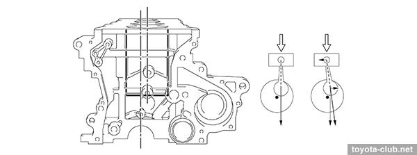 Toyota NZ series engines – Lfa Engine Diagram