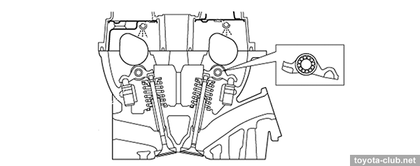 Toyota Nz Series Engines