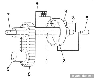 принципиальная схема электромагнитного клапана