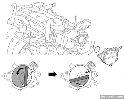 Alt install further Can A Dc Regulator Reduce Step Down Dc Voltage moreover 1972 F250 Ignition Wiring Schematic likewise 3du3k 95 S10 2 2 Cyl Will Not Run Off Alternator besides 497234 Charging Diagram. on alternator internal regulator wiring diagram