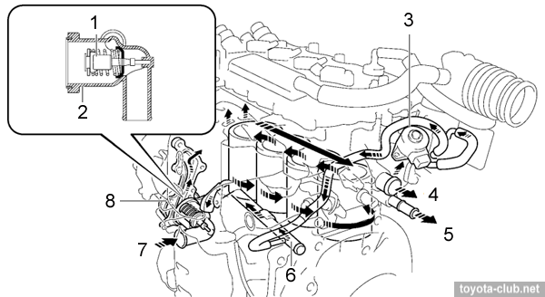 Toyota Engine Cooling System Toyota Free Engine Image