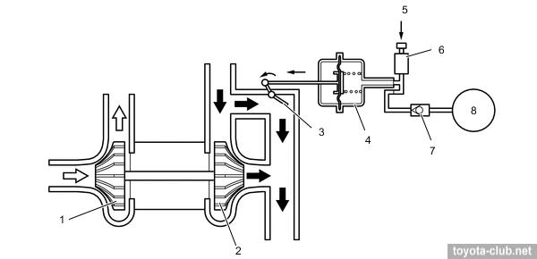 клапан управления отопителем таета корола