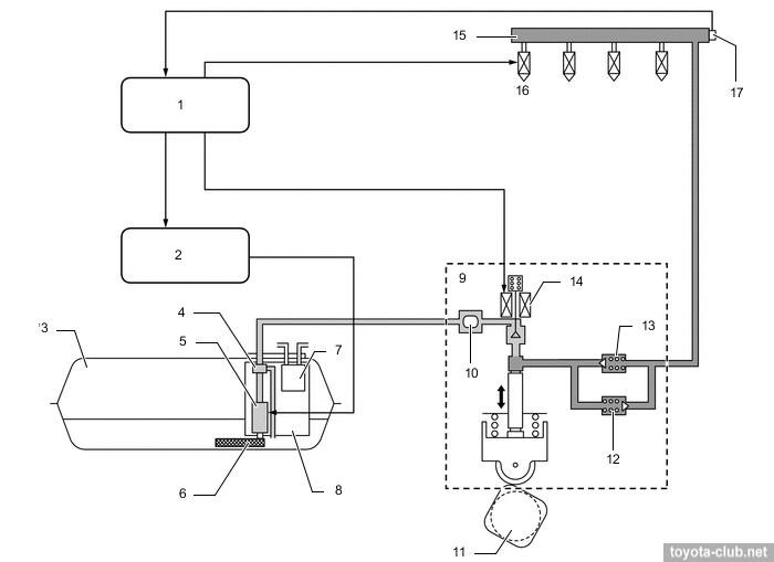 Daihatsu Fuel Pressure Diagram - Wiring Diagram M4 on
