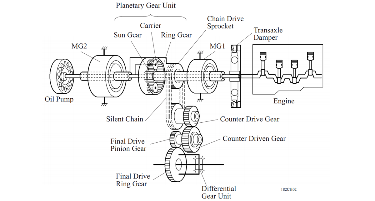 13 04 05 faq rav 2013 eng on drivetrain diagram