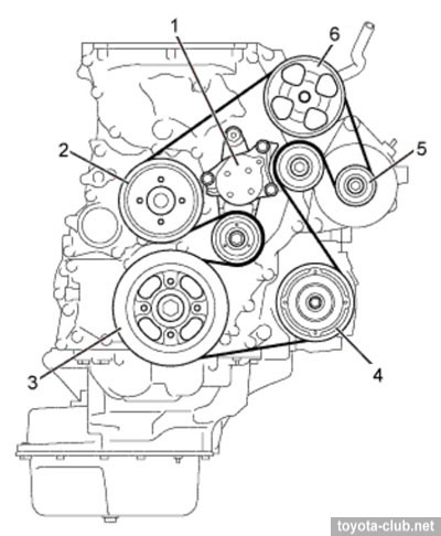 Toyota Gd Series Diesel Engines