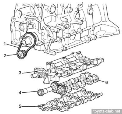 Detalles Del Nuevo Motor Gd