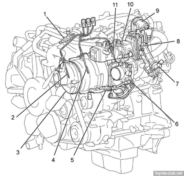 dpf pressure sensor  diagrams  wiring diagram images