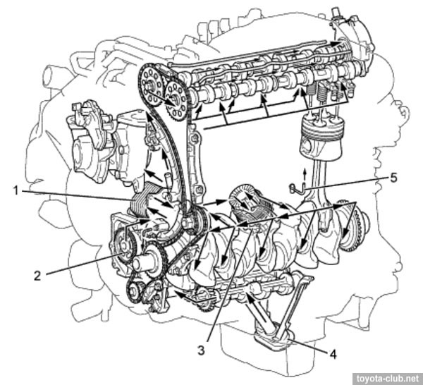 toyota fortuner engine diagram