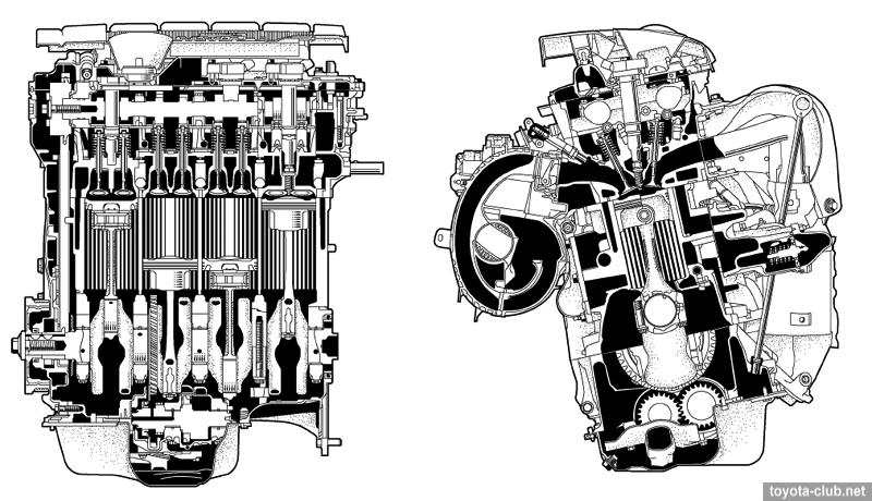 2ar engine specs