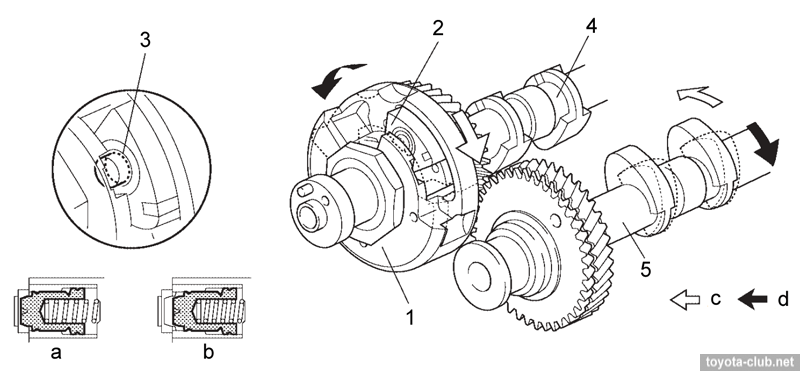 G Drive further Pic besides Vvt Helical Gear Phaser further Vvti moreover . on toyota variable valve timing solenoid