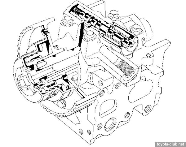 Vvt Engine Diagram