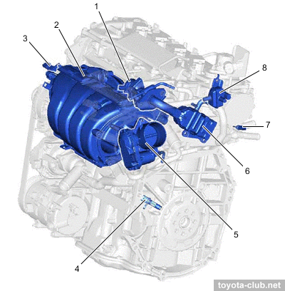 Toyota engines - Dynamic Force series (R4) on