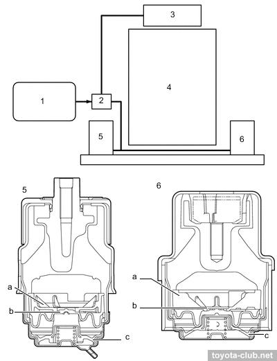 1 - ecm, 2 - vsv, 3 - vacuum pump, 4 - engine, 5 - front engine mounting  insulator, 6 - rear engine mounting insulator  a - idle orifice,