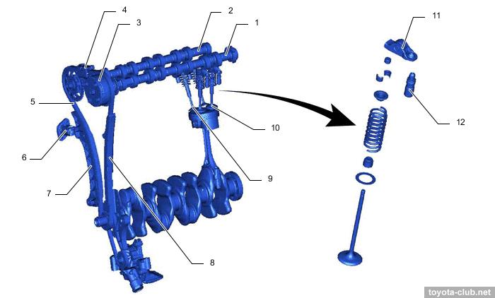 toyota 1 8 diagram toyota zr series engines  toyota zr series engines