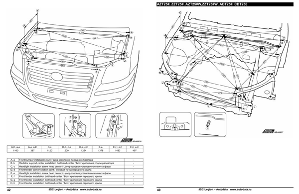 honda ridgeline front end diagram